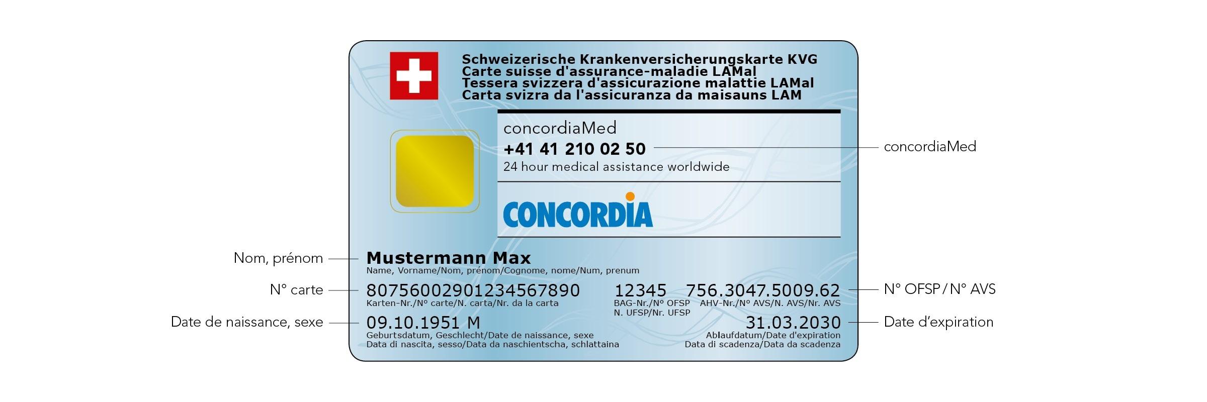 Carte Assurance Maladie Naissance.Concordia La Carte D Assure Comme Support De Donnees